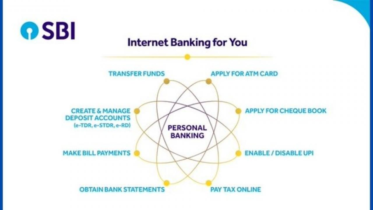 State Bank of India is providing various facilities to the customers through internet banking portal
