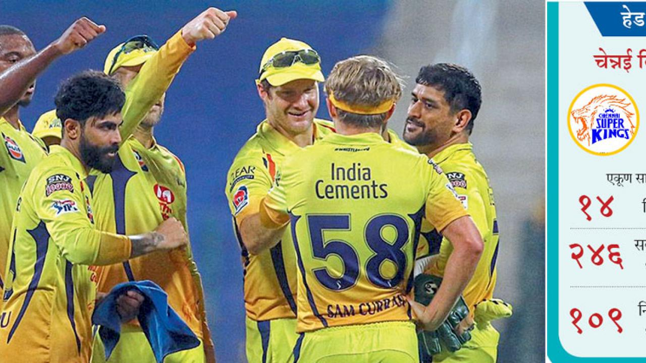 IPL 2020 : Missing players hamper Rajasthan Royals chances