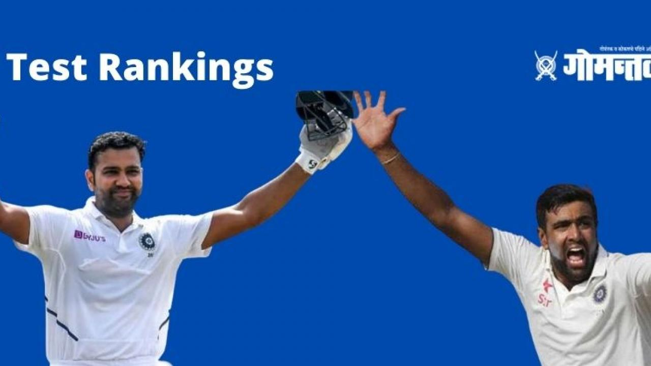 ICC Test rankings