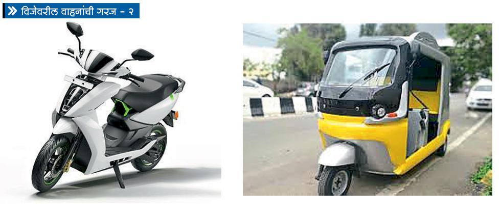 Government plans to launch electric vehicles on road till 2023 by Avit Bagle