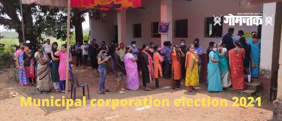 Goa Municipal Corporation 2021 34Percentage turnout in Kunkalli