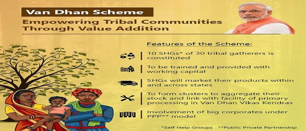 The Prime Ministers Van Dhan Scheme will be implemented in Goa