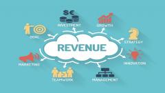 Revenue-Management
