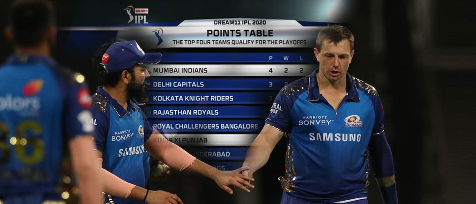IPL 2020 Points Table, MumbaiIndians, Points Table,KXIP