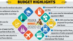 Infra gets big boost with Rs 30K cr outlay in Budget