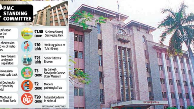 Rs 7,390 crore budget tabled