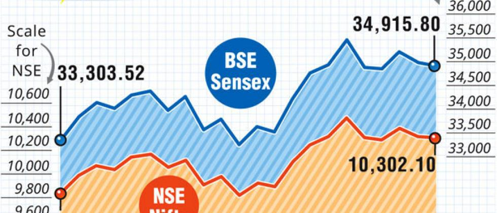 Sending graphic on Stock Markets During June 2020