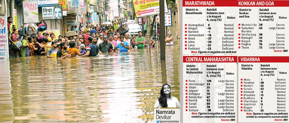 Maha faces flood and drought at same time