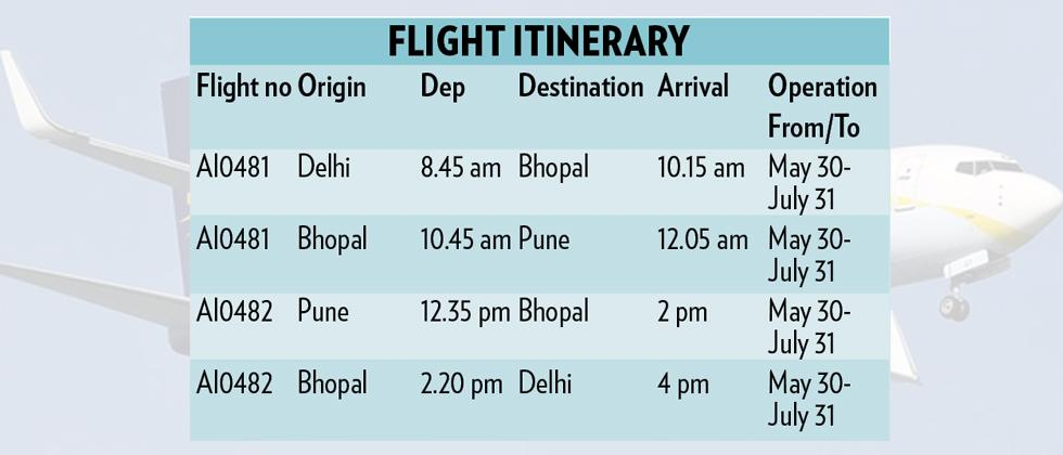 Bhopal-Pune-Bhopal flight from May 30