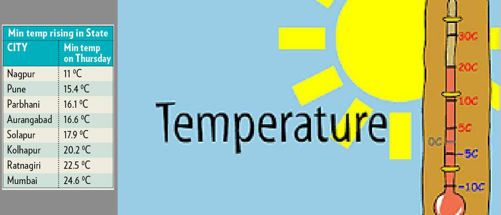 IMD predicts higher day temperatures