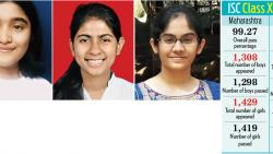 Pune girl at 3rd rank with 99.5% in ISC