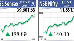 Sensex soars 489 pts as dovish Fed lifts global markets