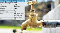 Water supply improved with 24x7 project: PMC