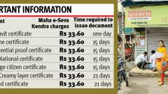 Maha e-Seva Kendra sealed by tehsildar for several malpractices