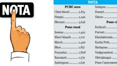 Many opt for NOTA