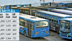 More than 50 pc PMPML buses off road; losses up