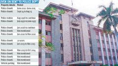Police Dept owes Rs 2 crore as rent to the Pune civic body