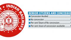 Few senior citizens give up Railways subsidy