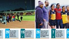 Pune readies itself for D-Day