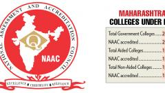 Maha leads nation in NAAC-certified bodies