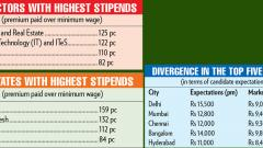 Maha tops the list of states paying the highest stipends