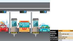 Pune-Mumbai Expressway toll rates will increase from April 1