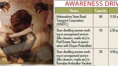 Drive to spread awareness on sexual harassment at workplace