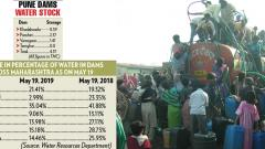 925 water tankers are operational in the Pune region