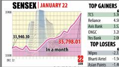 Stocks at new highs on earnings boost; RIL, ONGC surge