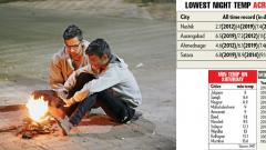 Climate change hits Pune