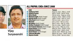 Sixteen PMPML CMDs in twelve years