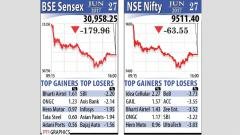 Sensex drops most in a month on GST jitters; bank scrips melt