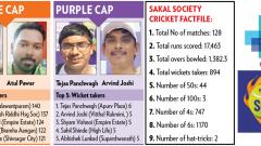 Sakal Society Cricket enters final league stretch