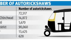 Only 3,000 Autos In Pune Using QR Code Stickers
