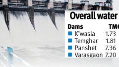Rains quench city's thirst for next 1 year