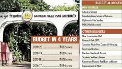 SPPU brings down budget deficit by over 50 per cent