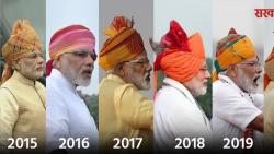 Narendra Modi Speeches on Independence day